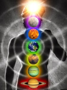 Governing Planets in the Human Body  Healing Energy Tools