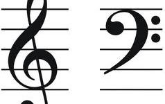 Clef signs