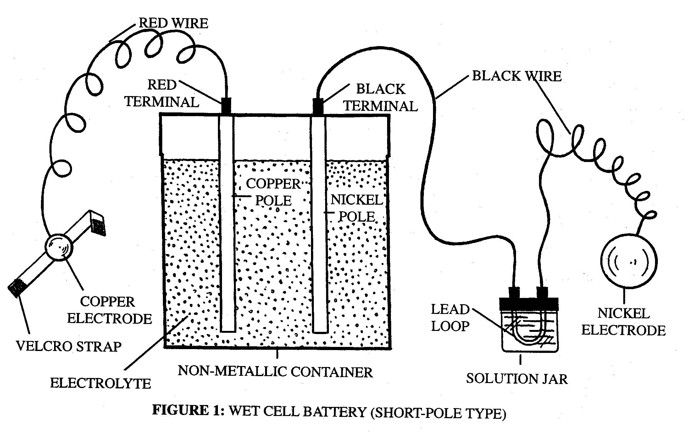 Appliance Repair: Appliance Repair Lubbock Tx