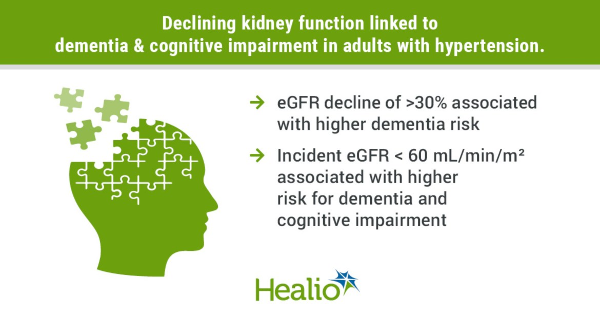 Kidney function and cognitive impairment in patients with hypertension