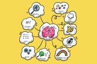 Visual Thinking Maps | Mind Mapping Workshop