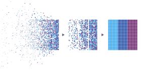 Machine Learning Algorithms data visualization