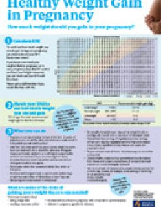 Leaflet thumbnail healthy weight gain in pregnancy poster also during ministry of health nz rh healtht