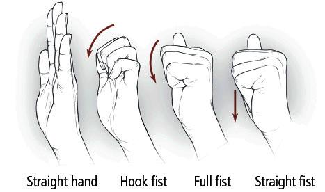 5 exercises to improve