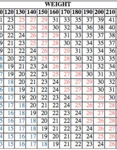 Bmi table also calculator harvard health rh