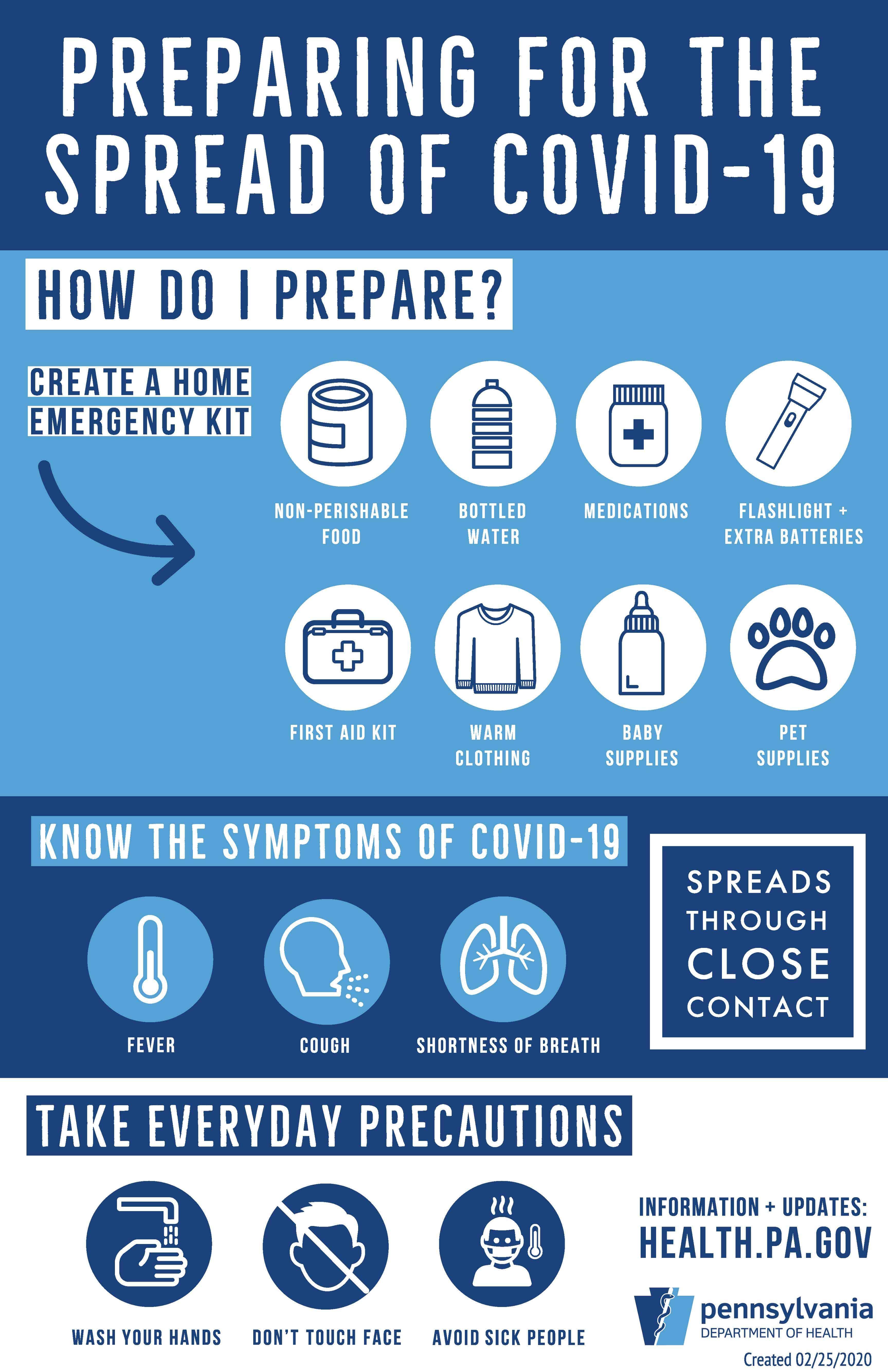 Coronavirus - Health.PA.gov