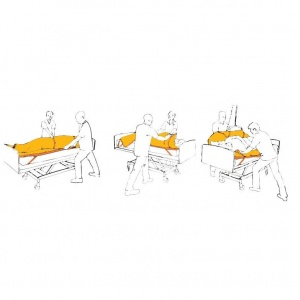 Etac 4Way Glide LPL Standard Set :: Sports Supports