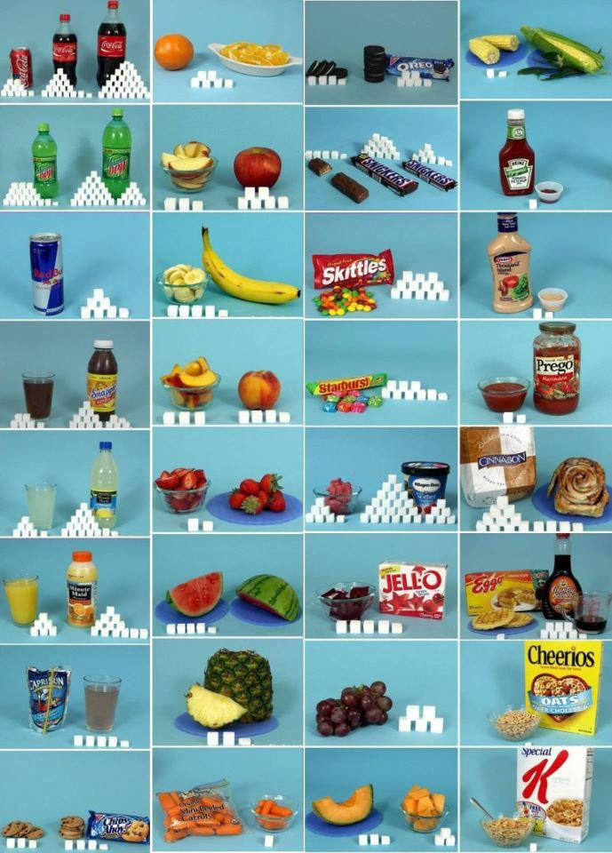 Sugar in everyday food