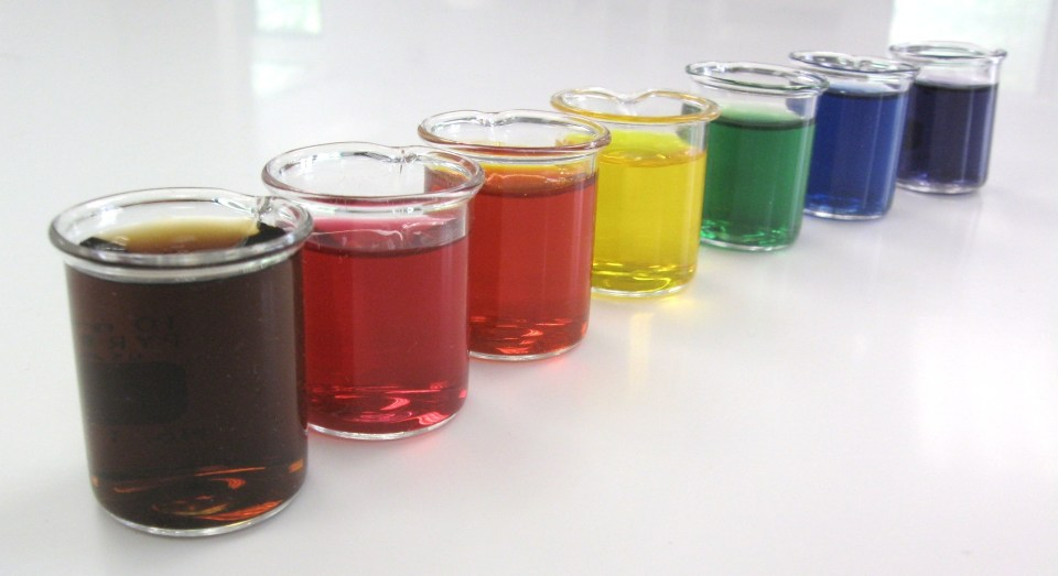 Preservatives And Food Colorings