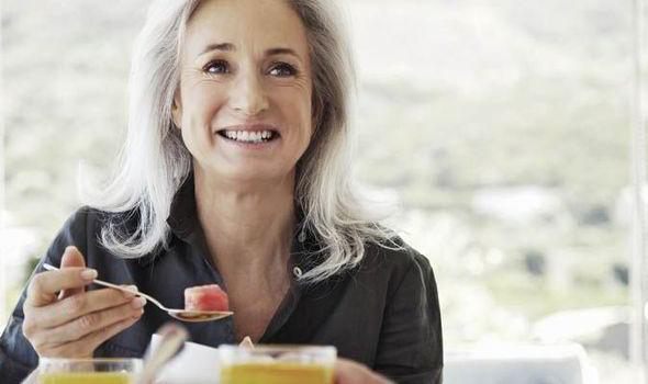 Women Metabolic Rates