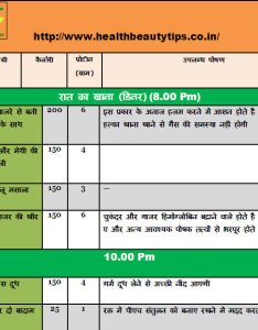 Pregnancy diet chart in hindi also rh healthbeautytips