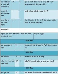 Dinner pregnancy diet chart in hindi also rh healthbeautytips