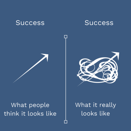 an image illustrating what success really looks like.
