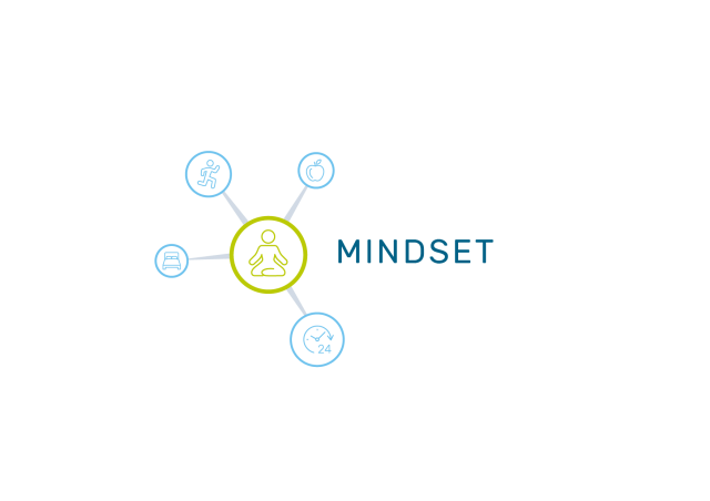 an image of a health by science mindset icon.