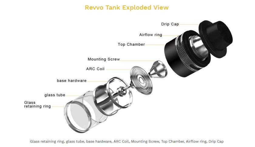 Aspire Revvo Tank 3.6ml
