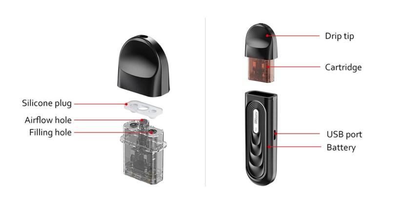 Sikary FOX Device Kit