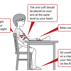 Posture Monitoring Chair Best Lawn Chairs How To Measure Blood Pressure Zero Events Omron Healthcare Upper Arm Monitor Regular Cuff Wrapping Type