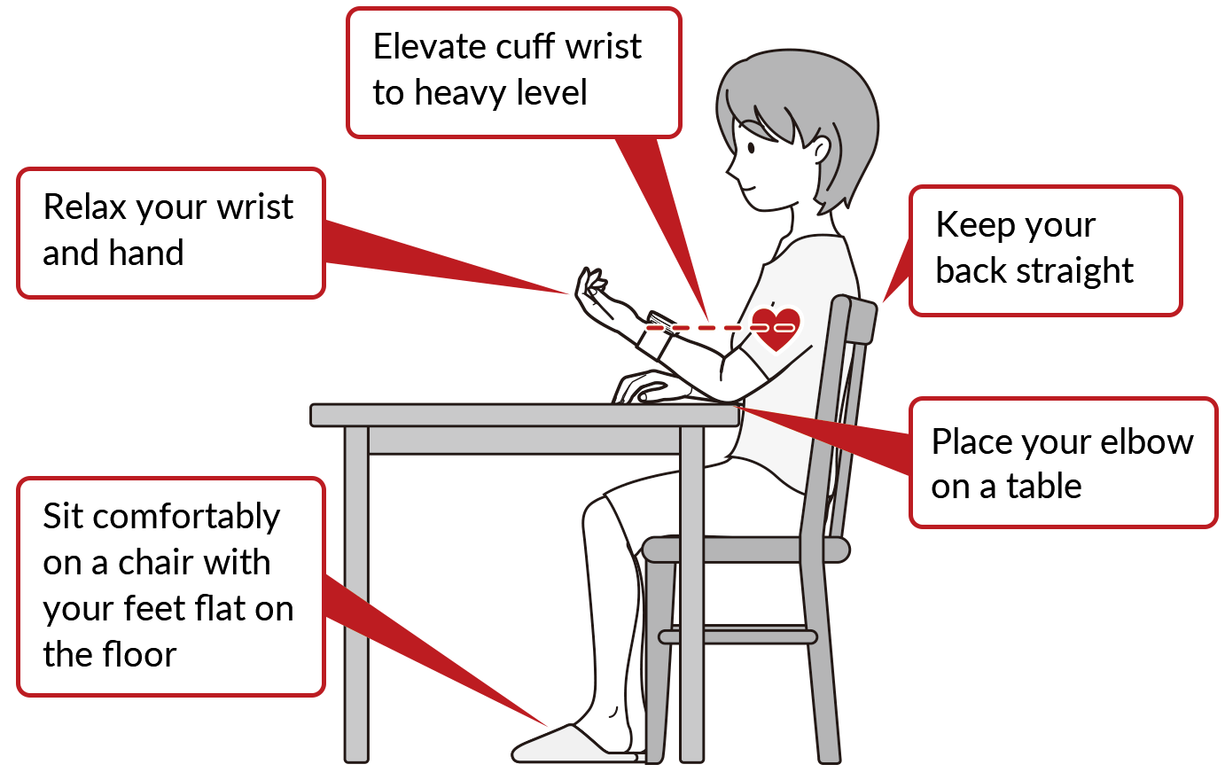 posture monitoring chair ngt fishing how to measure blood pressure zero events omron healthcare wrist monitor