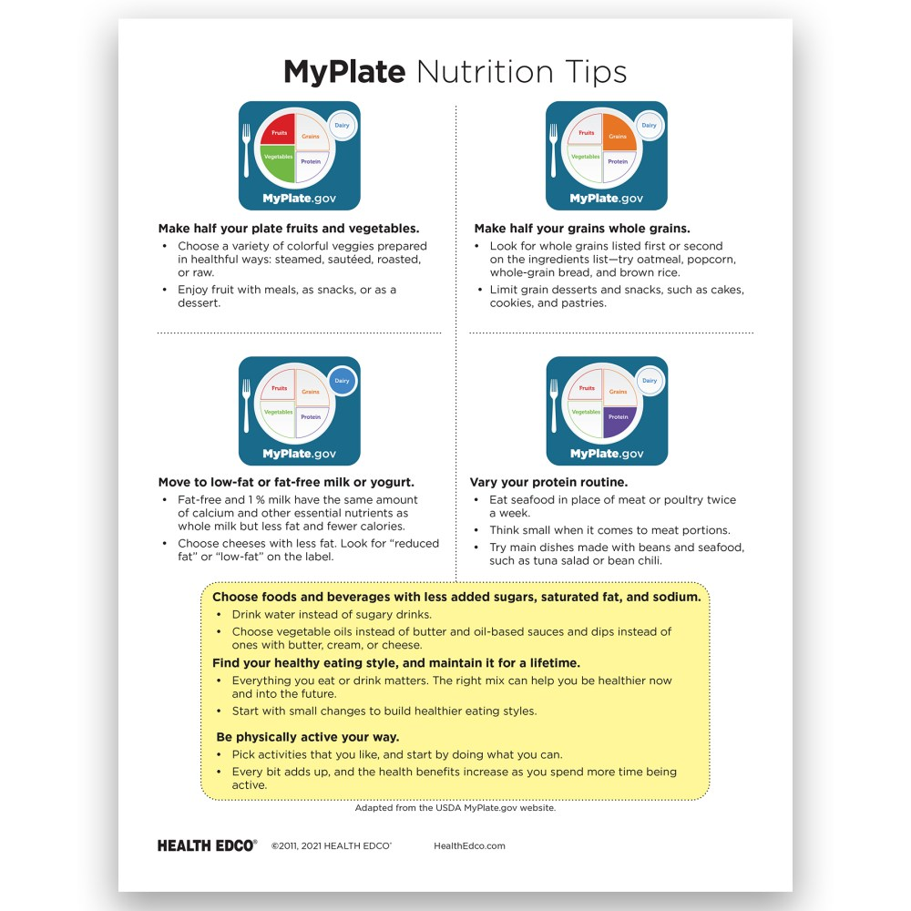 medium resolution of myplate tear pad lime green myplate version with nutrition tips on back health edco