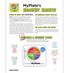 myplate s healthy habits tear pad front building a healthy plate diagram health edco  [ 1800 x 1800 Pixel ]