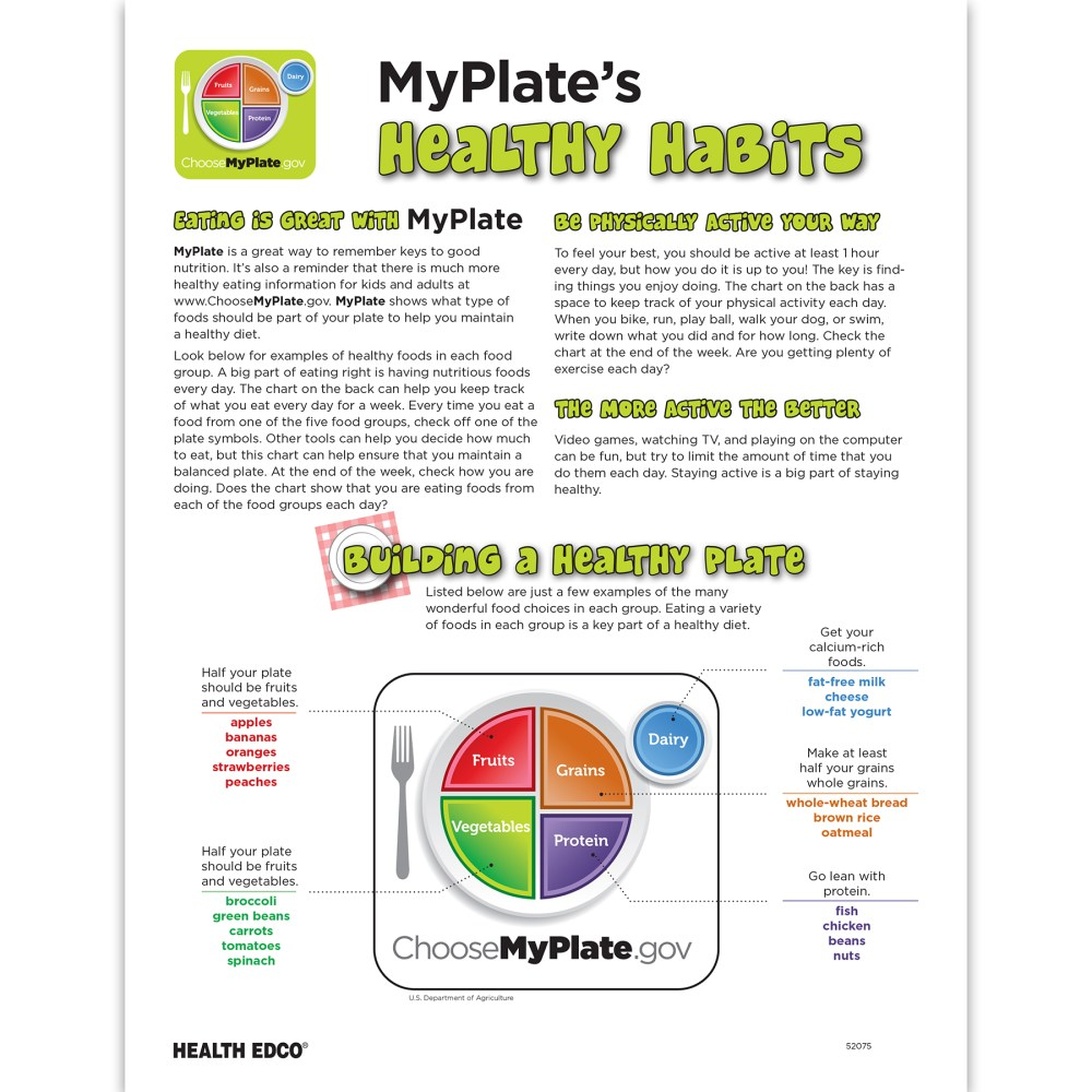 medium resolution of myplate s healthy habits tear pad front building a healthy plate diagram health edco