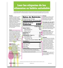 reading food labels is a healthy habit tear pad spanish side nutrition facts diagram  [ 1800 x 1800 Pixel ]
