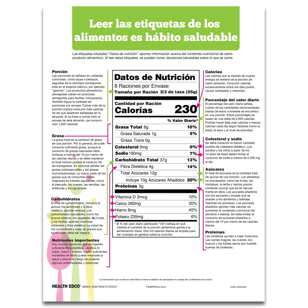 medium resolution of reading food labels is a healthy habit tear pad spanish side nutrition facts diagram