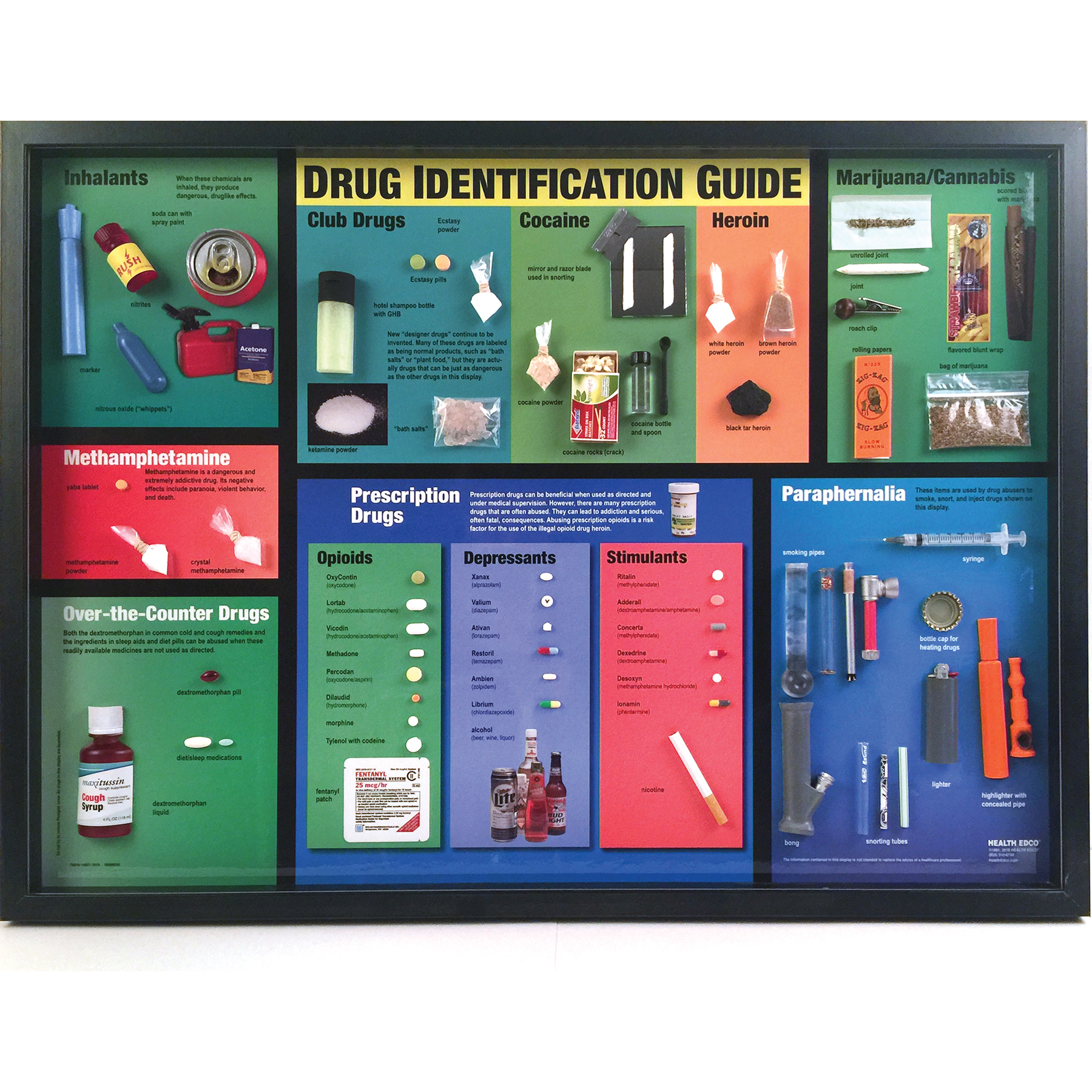 Drug Identification Guide