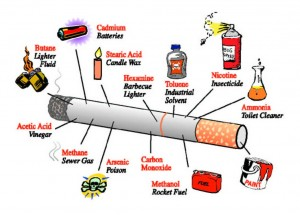 toxic chemicals in cigarettes