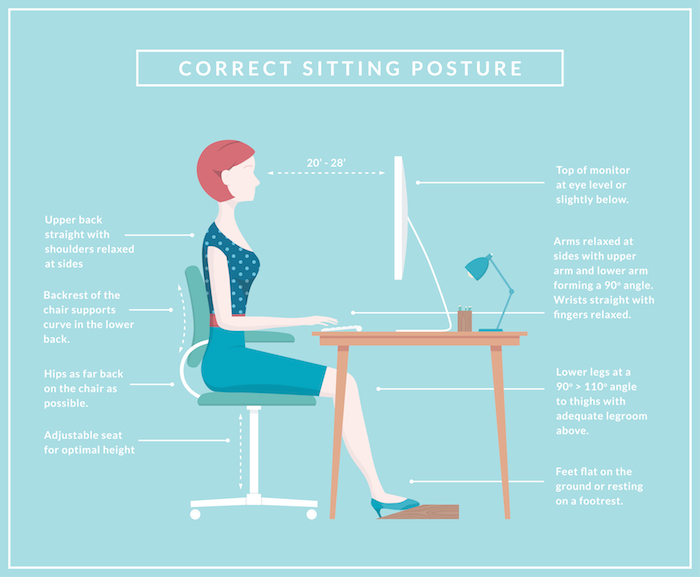 office chair upper back pain video game best buy 6 causes of lower and how to fix them without painkillers