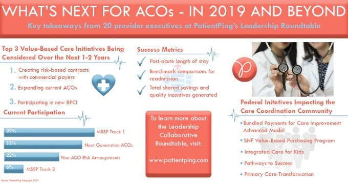 Aco Challenges Health It Answers