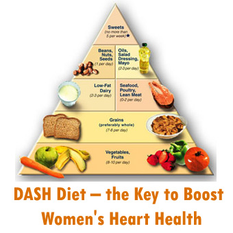 https://i0.wp.com/www.healthjockey.com/images/dash-diet-women-heart-health.jpg