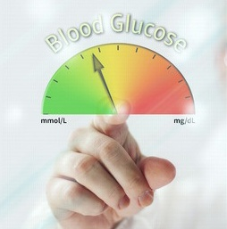 all about glucose management in diabetes