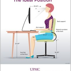 Office Chairs Ergonomically Correct Green Lawn How Diabetes Affects Carpal Tunnel Syndrome