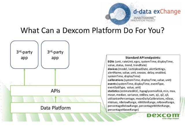 Dexcom Embraces Collaborative Diabetes Innovation