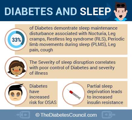 Can diabetics take benadryl