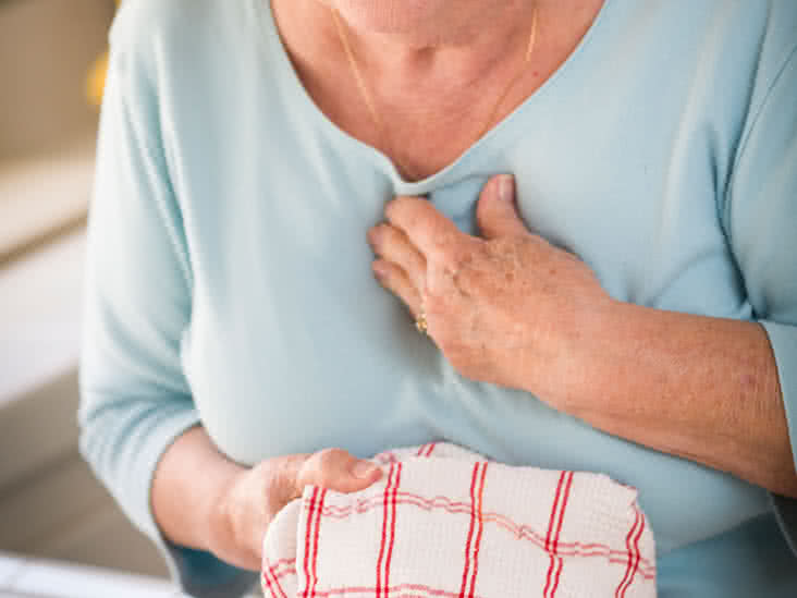 sternum popping treatment pain chest pain and symptoms