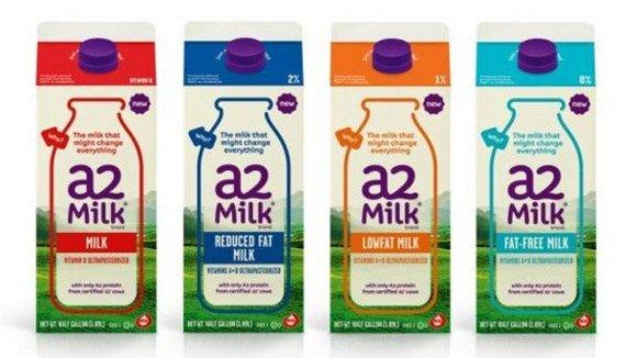 A1 Vs A2 Milk