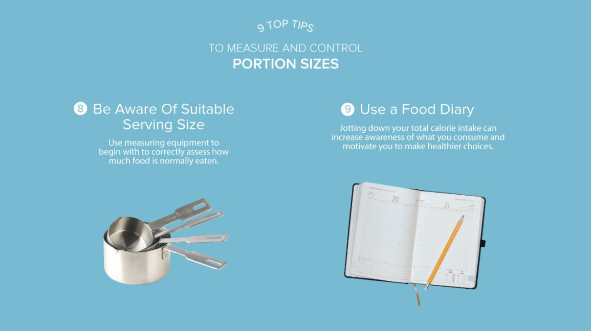 Portion Control Four