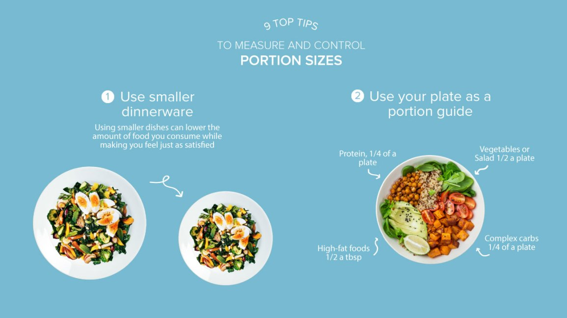 Portion Control One