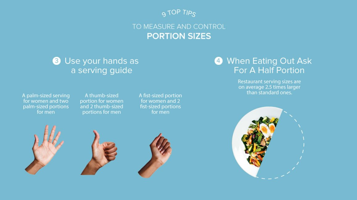 Portion Control Two