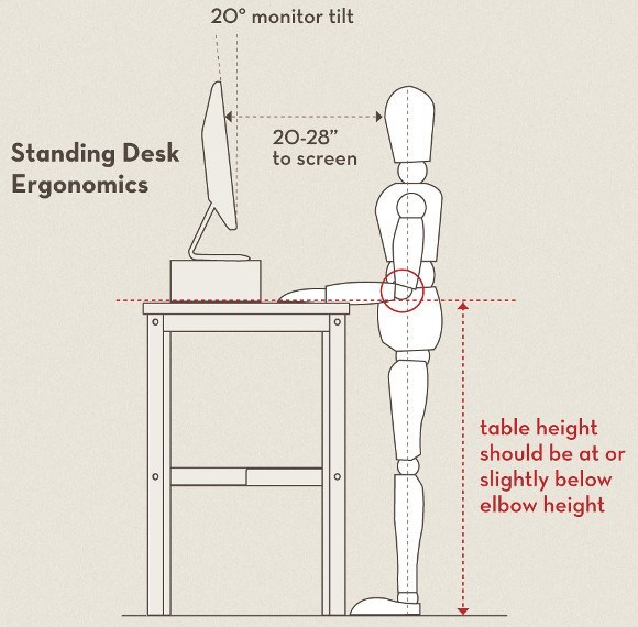 6 Tips To Use A Standing Desk Correctly
