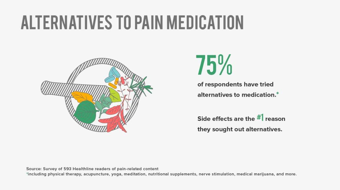 alternatives to pain med