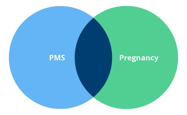 pms vs. pregnancy