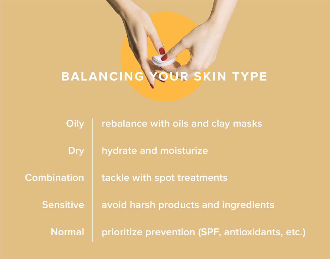 finding your skin type