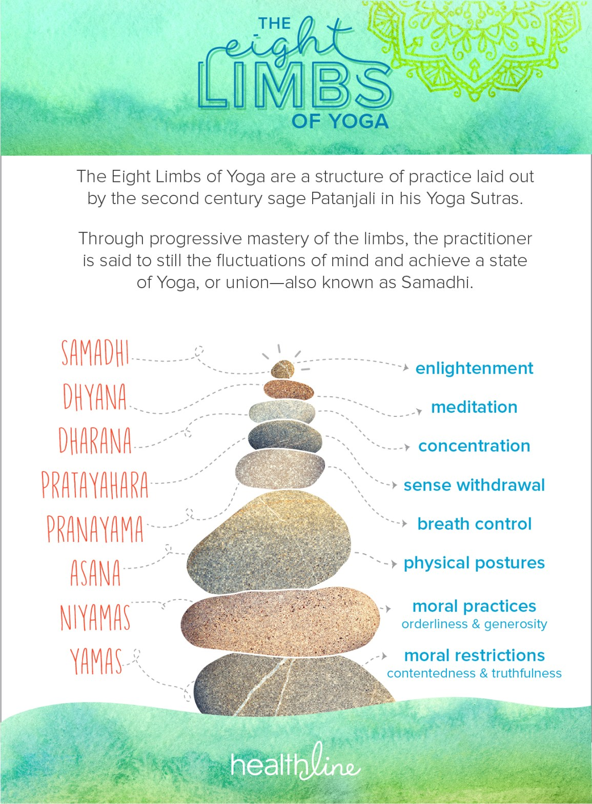 definitive guide: yoga