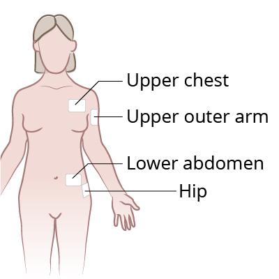 Nicoderm cq transdermal: uses, side effects, interactions.
