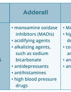 also adderall vs ritalin what   the difference rh healthline