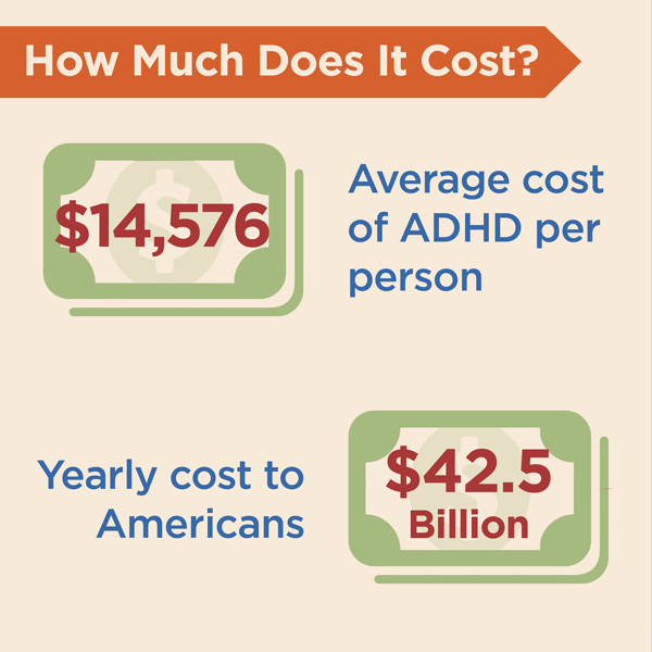 adhd-costs-