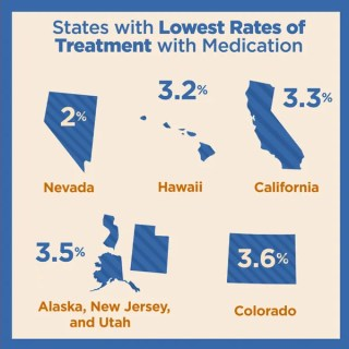 adhd-states-lowest